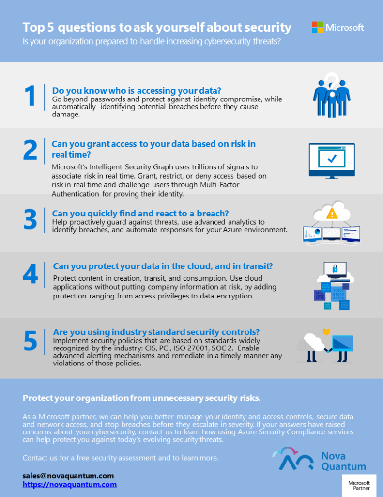 Azure Security top five questions