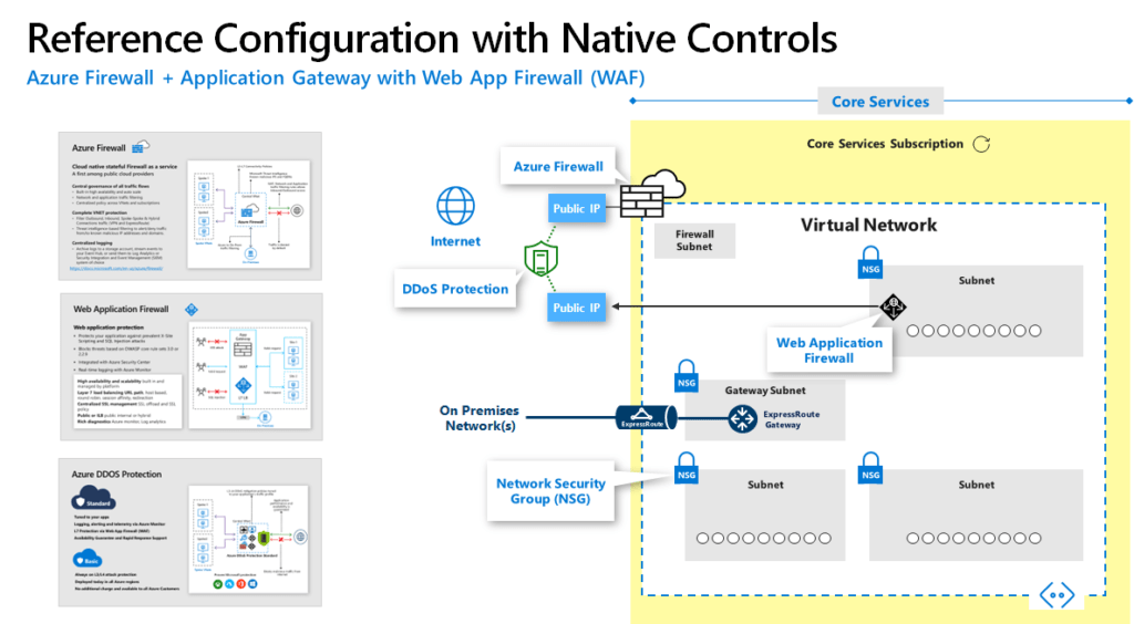 Reference Azure Firewall Configuration with Native Controls