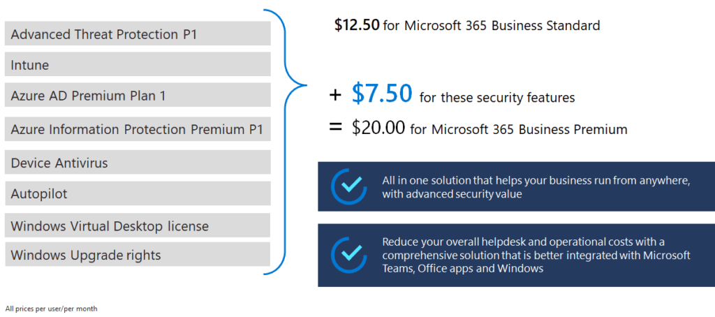 Microsoft 365 Security in the Cloud
